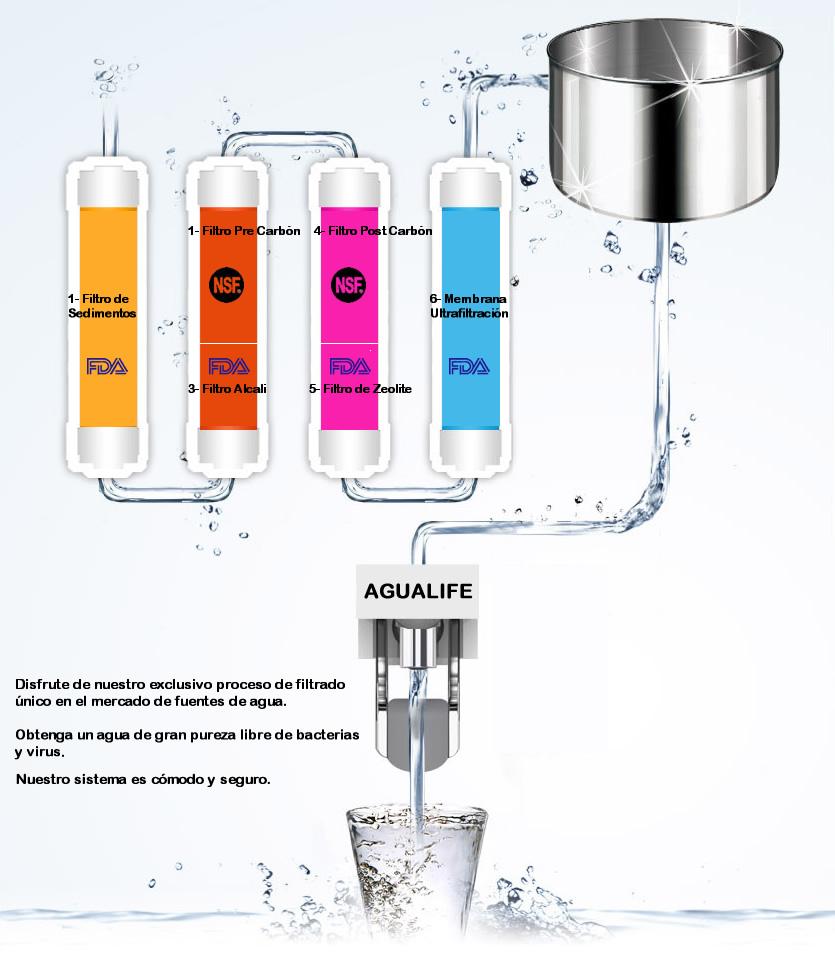 915UF-fuente-de-agua